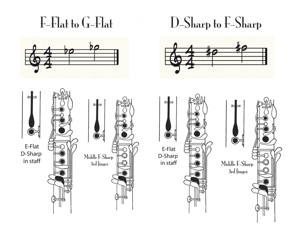 E-Flat to G-flat for clarinet
